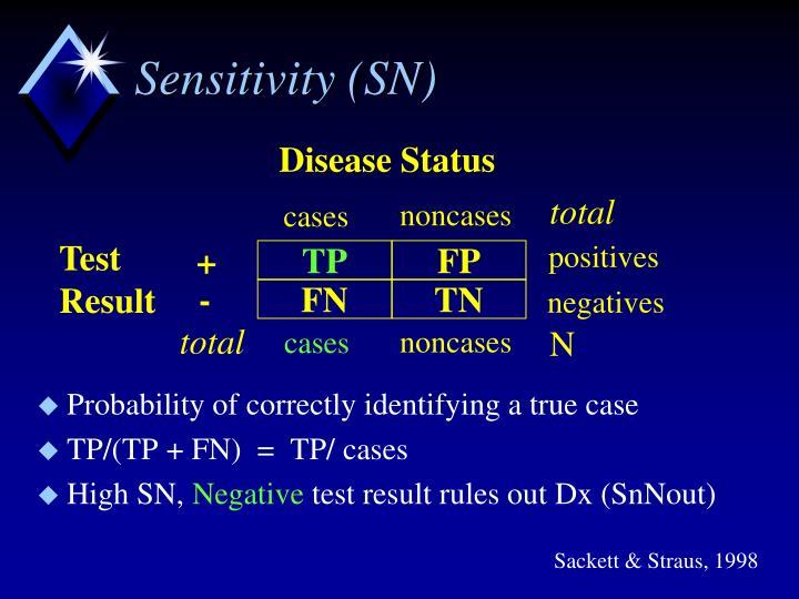 Sensitivity (SN)