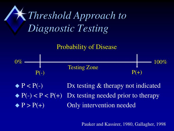 Probability of Disease