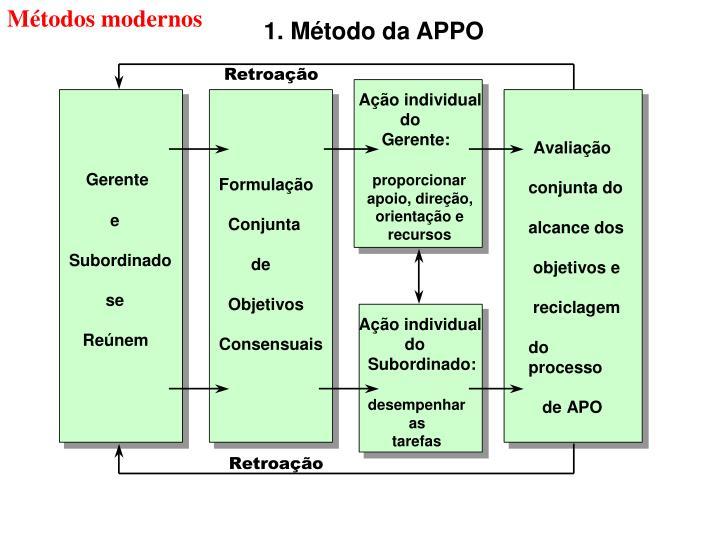 Métodos modernos
