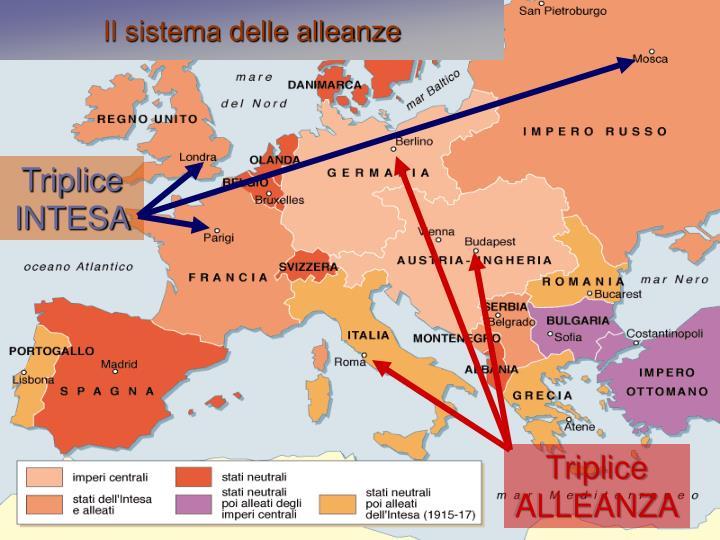 Il sistema delle alleanze