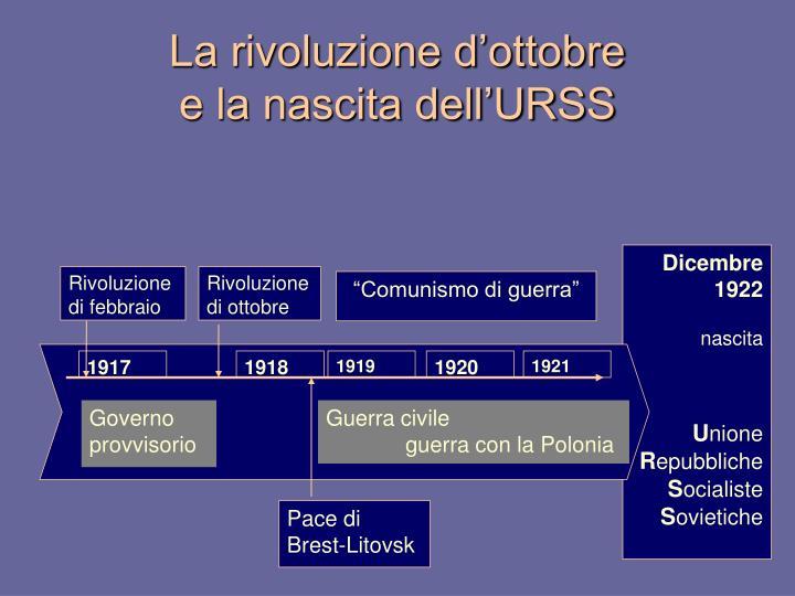 Rivoluzione di febbraio
