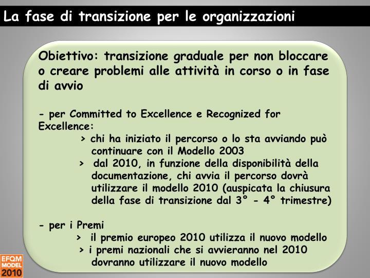 La fase di transizione per le organizzazioni