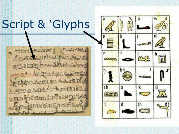Script & 'Glyphs