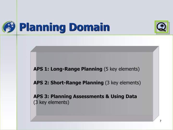 Planning Domain