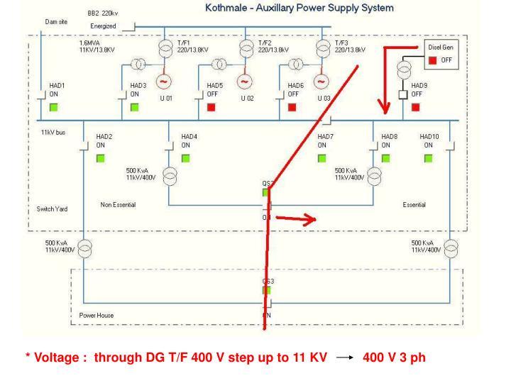 * Voltage :  through DG T/F 400 V step up to 11 KV          400 V 3 ph