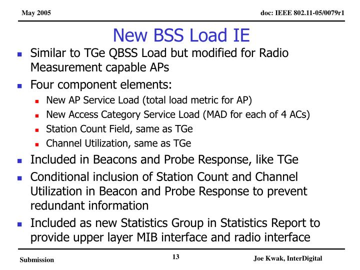 New BSS Load IE