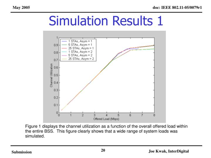 Simulation Results 1