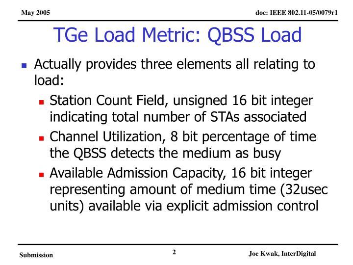 TGe Load Metric: QBSS Load