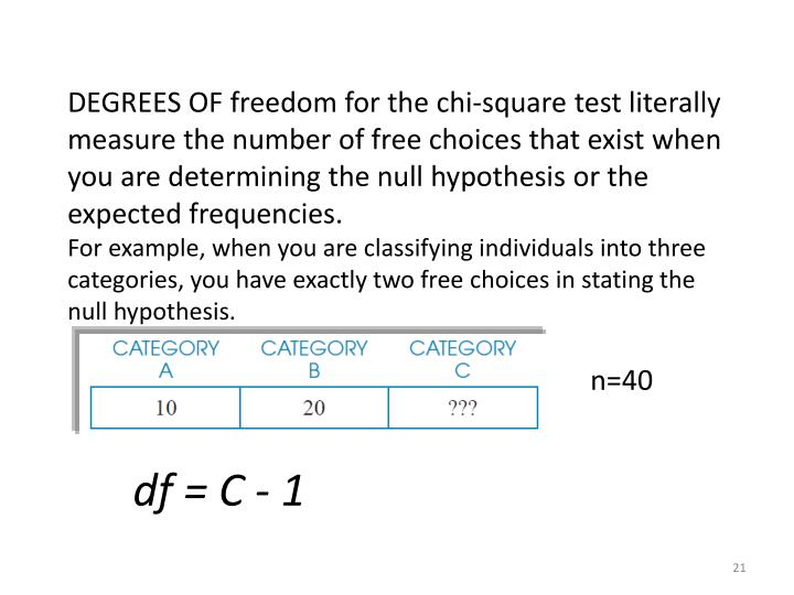 DEGREES OF freedom for the chi-square test literally measure the number of free choices that exist when you are determining the null hypothesis or the expected frequencies.