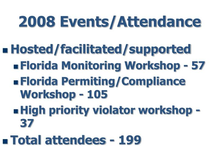 2008 Events/Attendance