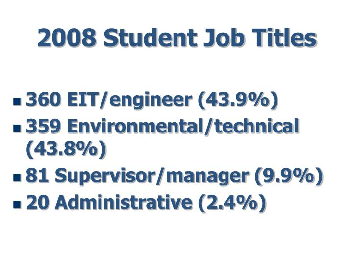 2008 Student Job Titles