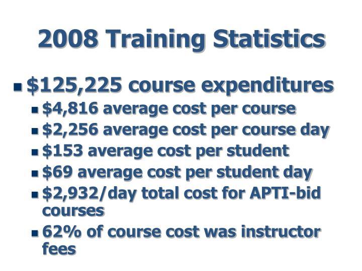 2008 Training Statistics