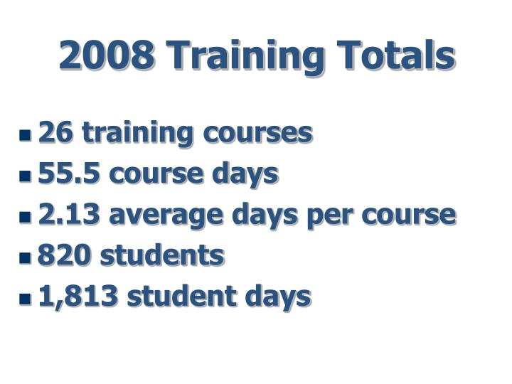 2008 Training Totals