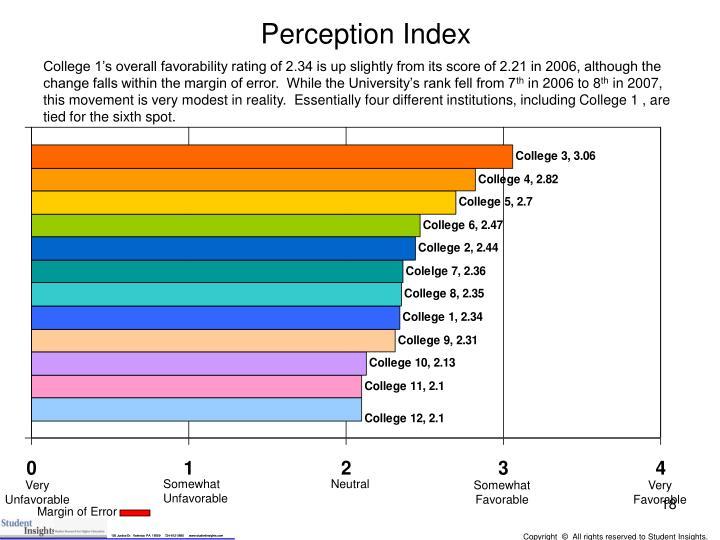 Perception Index