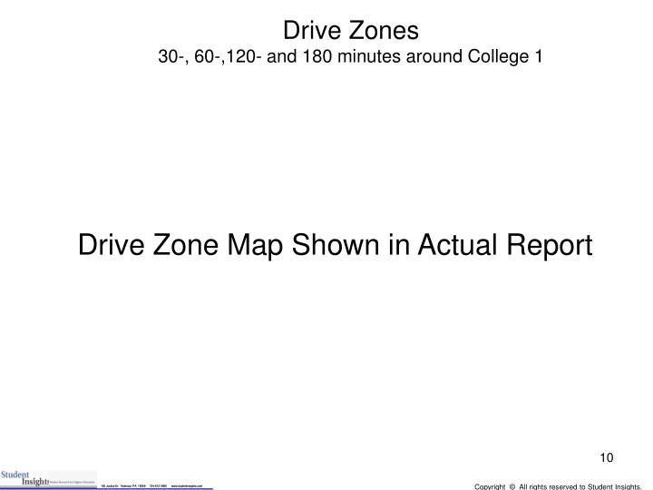 Drive Zones
