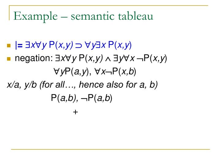 Example – semantic tableau