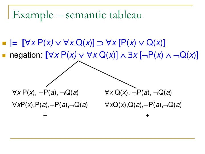 Example – semantic tableau