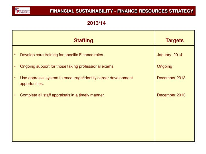 FINANCIAL SUSTAINABILITY - FINANCE RESOURCES STRATEGY