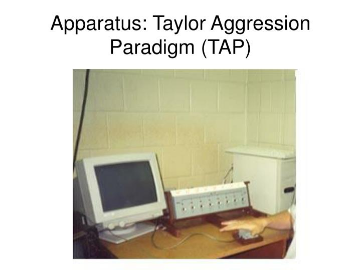 Apparatus: Taylor Aggression Paradigm (TAP)