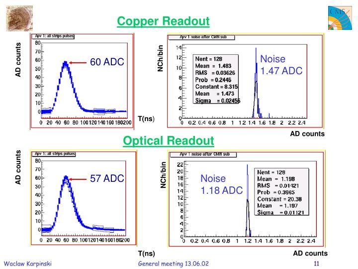 Copper Readout