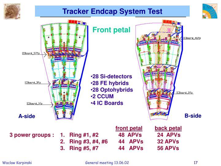Tracker Endcap System Test