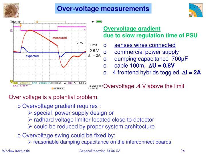 Over-voltage measurements