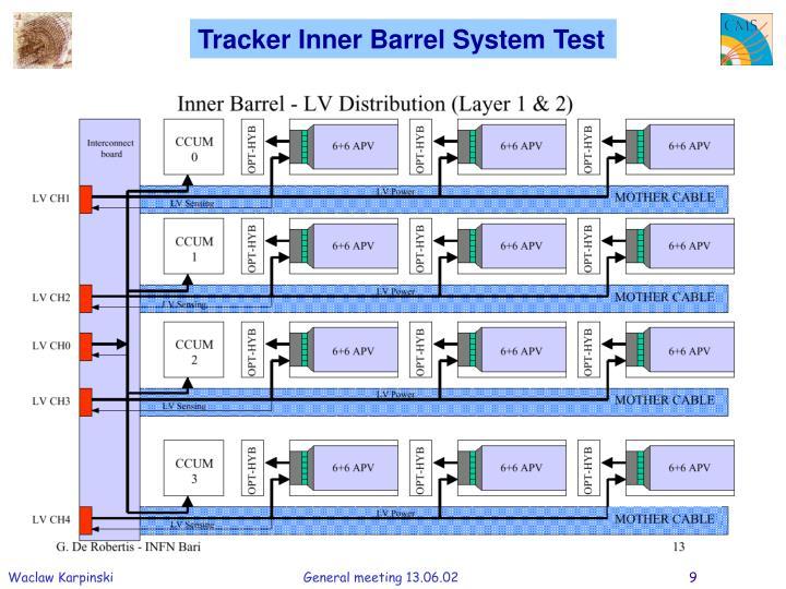 Tracker Inner Barrel System Test