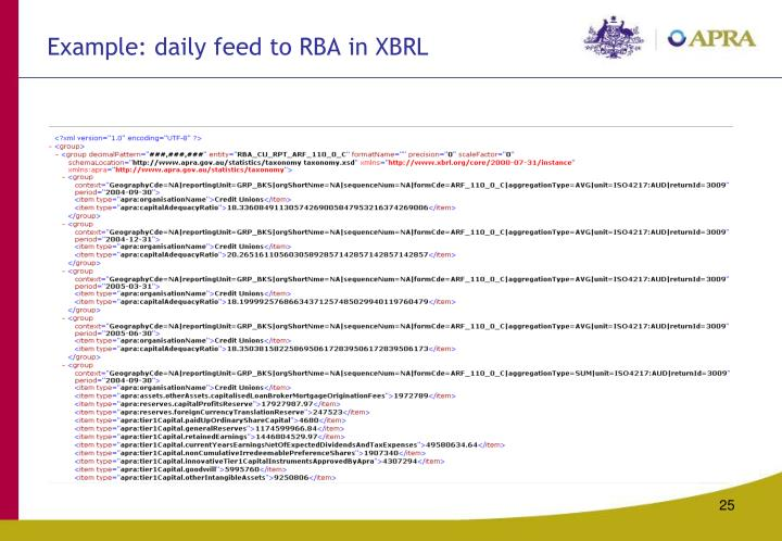 Example: daily feed to RBA in XBRL
