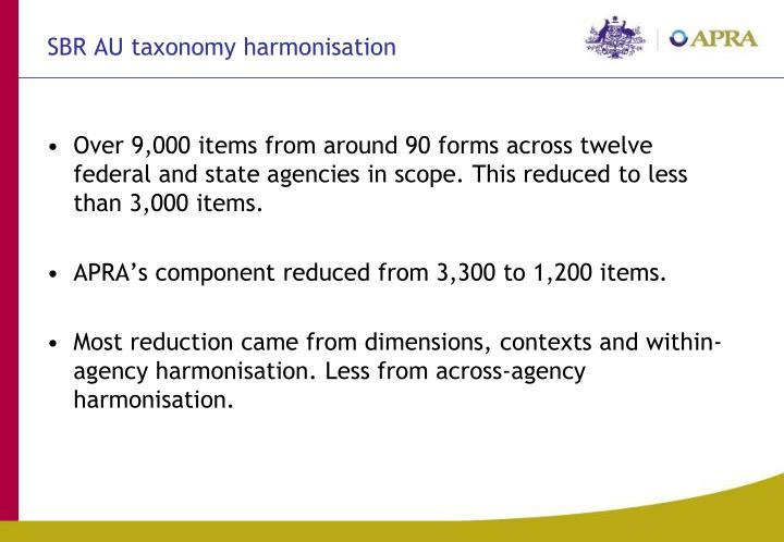 SBR AU taxonomy harmonisation