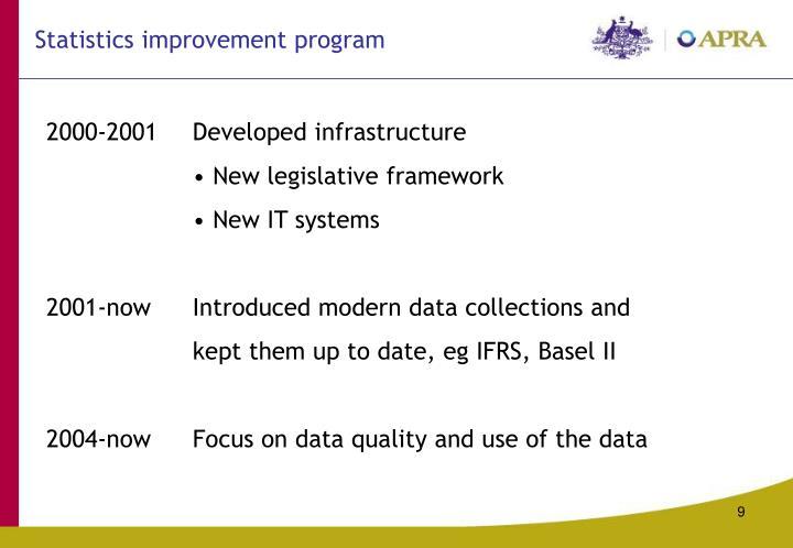 Statistics improvement program