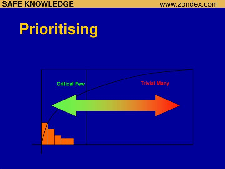 Prioritising