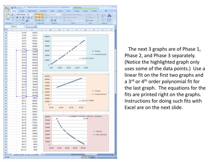 The next 3 graphs are of Phase 1, Phase 2, and Phase 3 separately.  (Notice the highlighted graph only uses some of the data points.)  Use a linear fit on the first two graphs and a 3