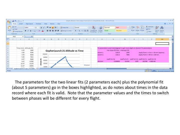 The parameters for the two linear fits (2 parameters each) plus the polynomial fit