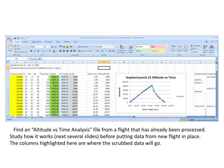 "Find an ""Altitude vs Time Analysis"" file from a flight that has already been processed."