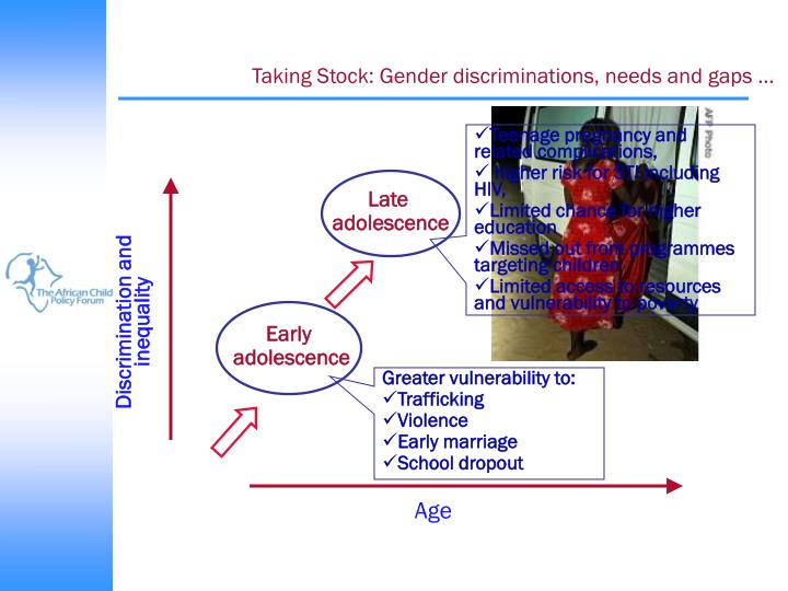 Taking Stock: Gender discriminations, needs and gaps …