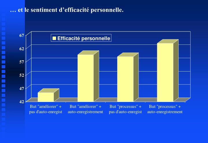 … et le sentiment d'efficacité personnelle.