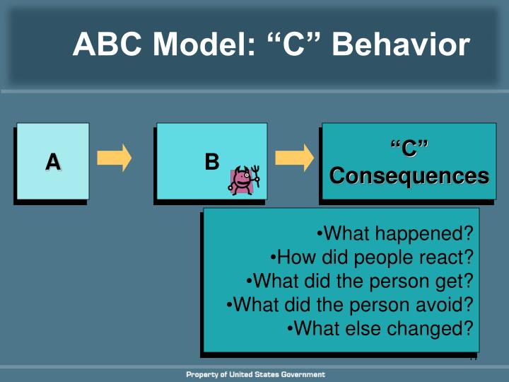 "ABC Model: ""C"" Behavior"