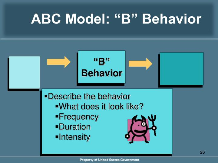 "ABC Model: ""B"" Behavior"