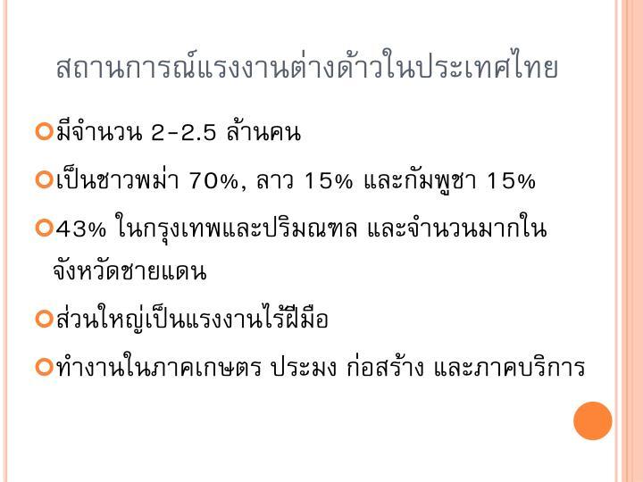 สถานการณ์แรงงานต่างด้าวในประเทศไทย