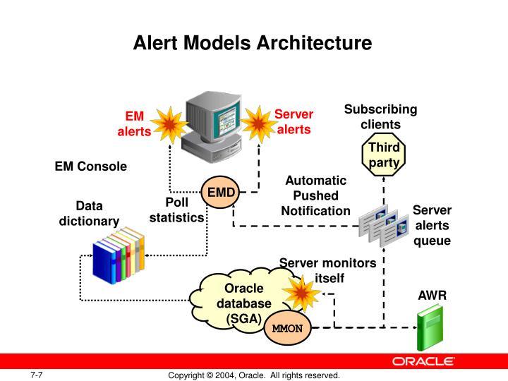 Alert Models Architecture