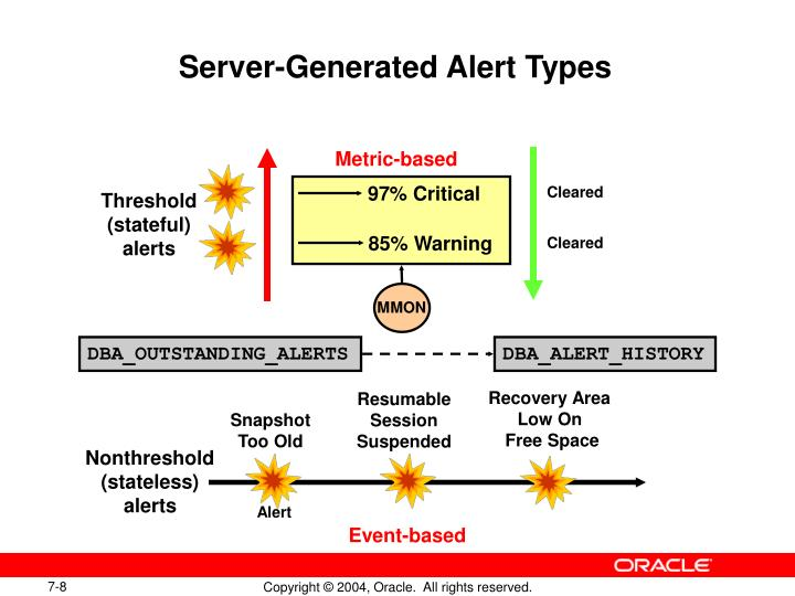 Server-Generated Alert Types