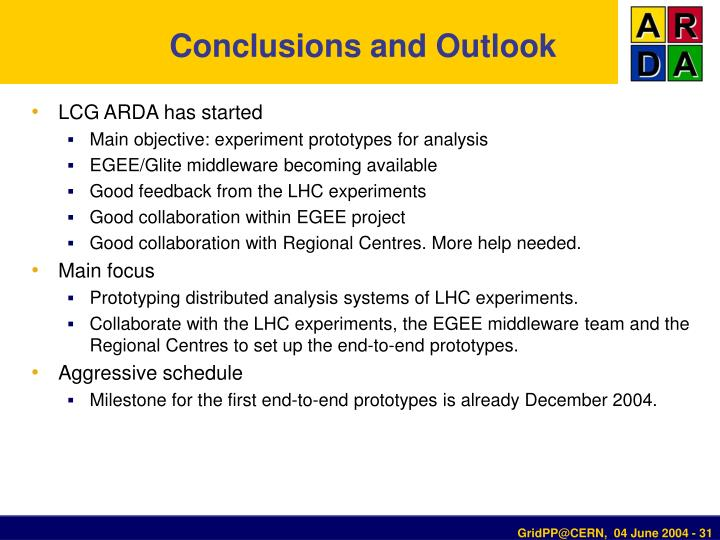 Conclusions and Outlook