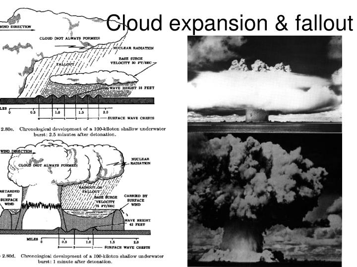 Cloud expansion & fallout