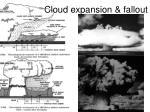 cloud expansion fallout