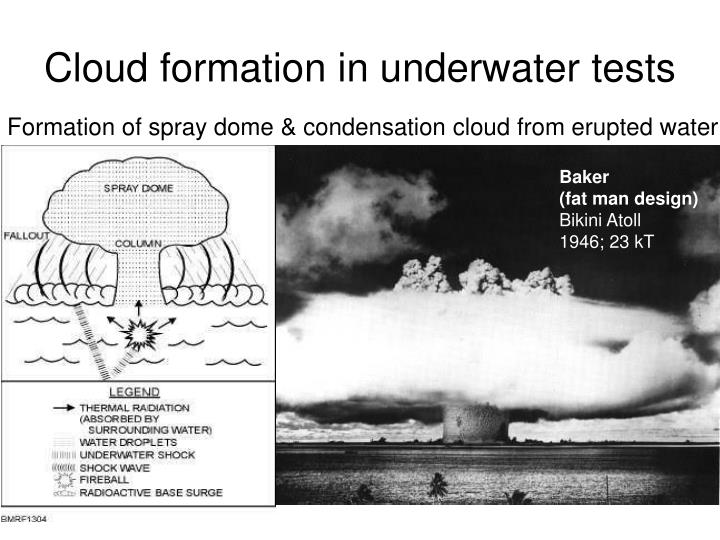 Cloud formation in underwater tests