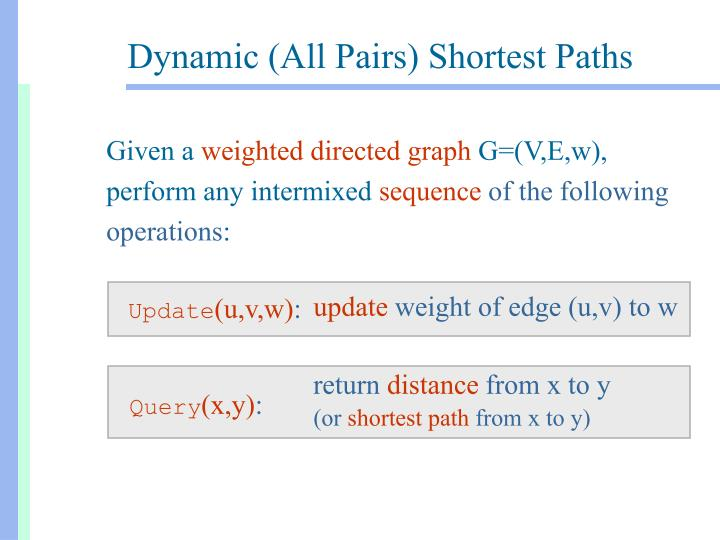 Dynamic all pairs shortest paths