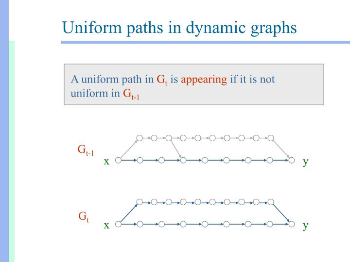 A uniform path in
