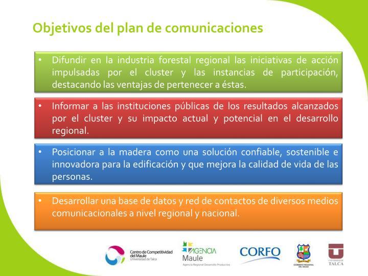 Objetivos del plan de comunicaciones