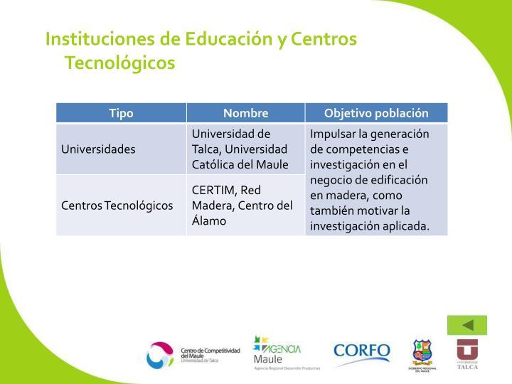 Instituciones de Educación y Centros Tecnológicos