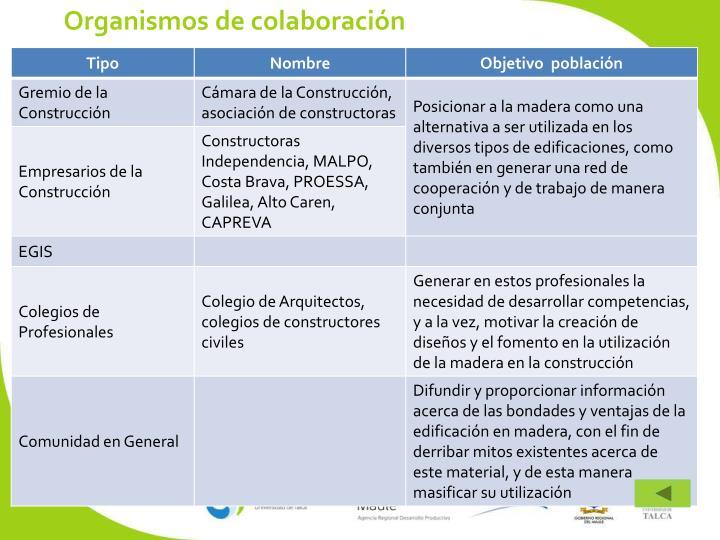 Organismos de colaboración